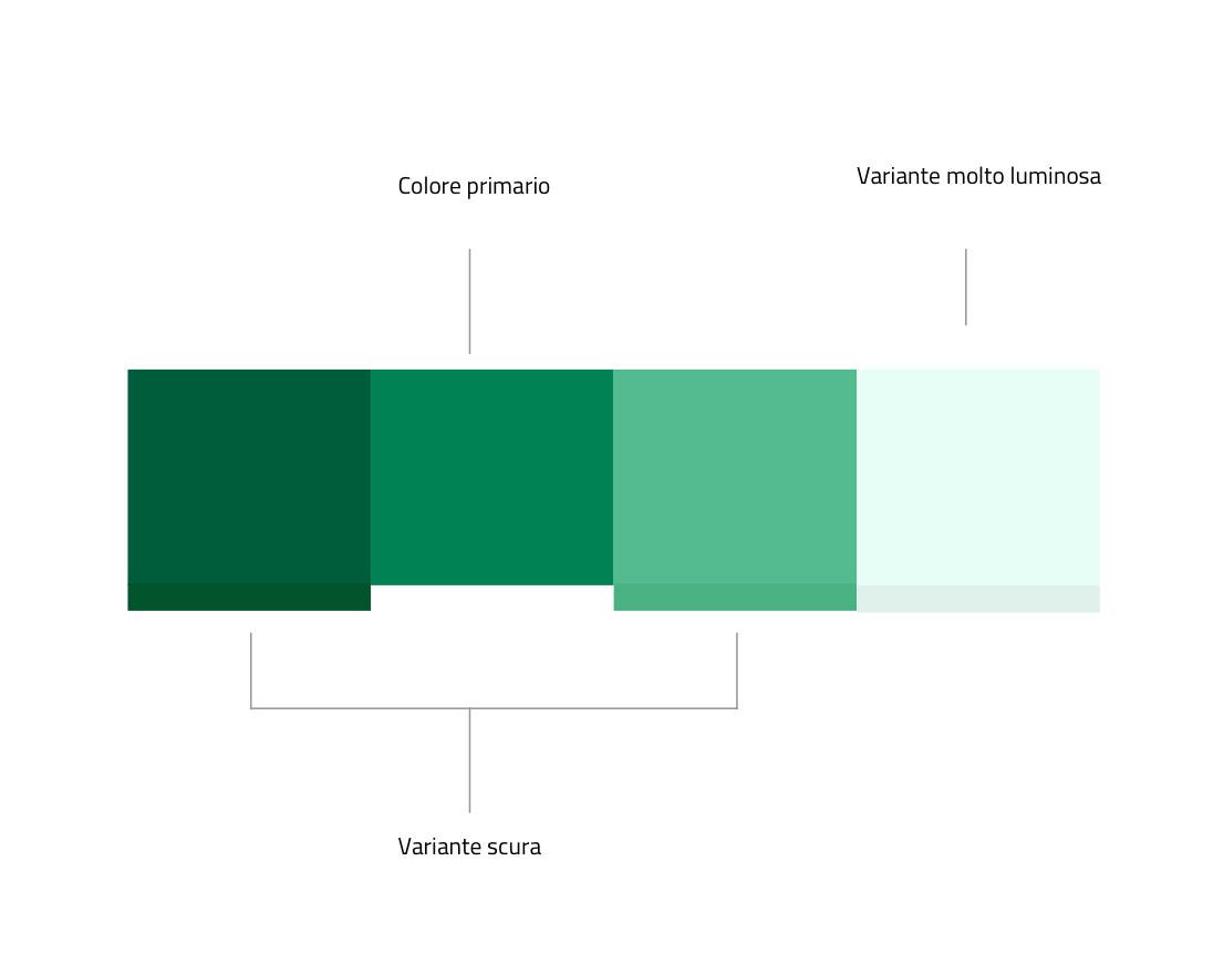 nasonero_Team-digitale_progetto-comuni-_colore_primario