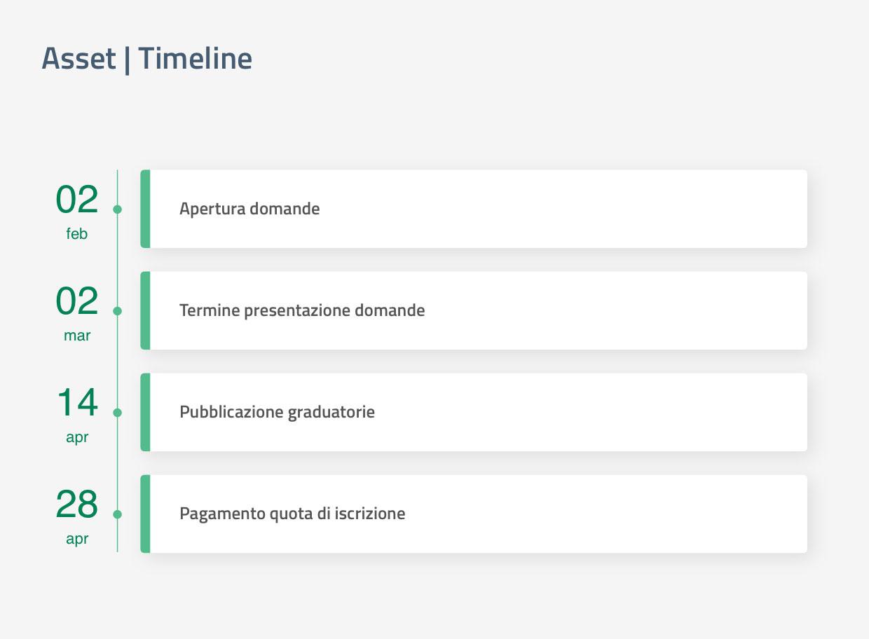 nasonero_Team-digitale_progetto-comuni-_timeline